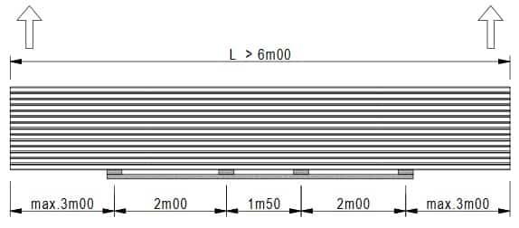 jak podnosić płytę warstwową 12 m wózkiem widłowym z przedłużką