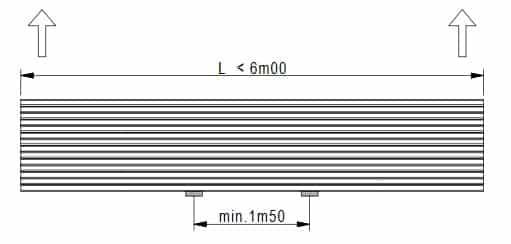 Jak podnosić płytę warstwową obornicką wózkiem widłowym